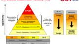 The Bordarchuk Principles e il Continuum Aspecifico -> Specifico