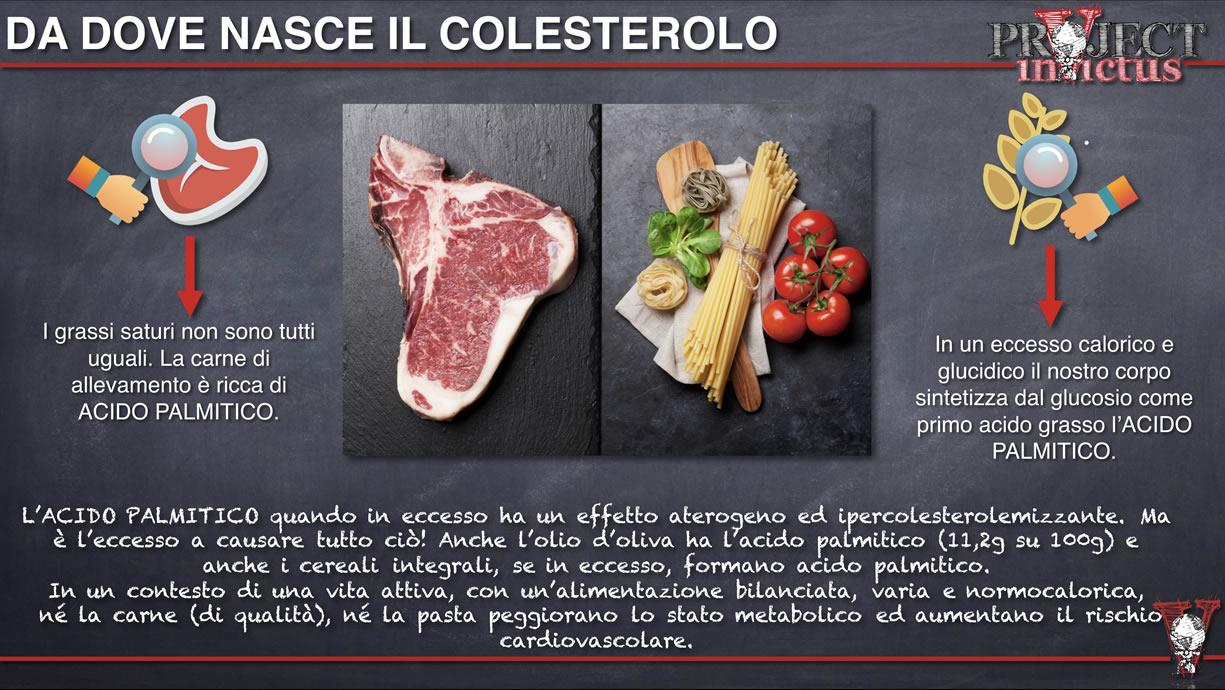 colesterolo alimenti