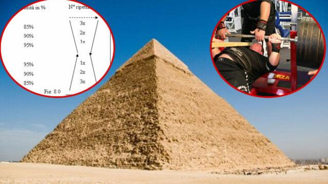 piramidali allenamento forza
