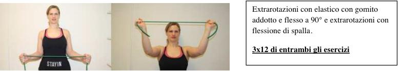 Esercizi per la capsula della spalla