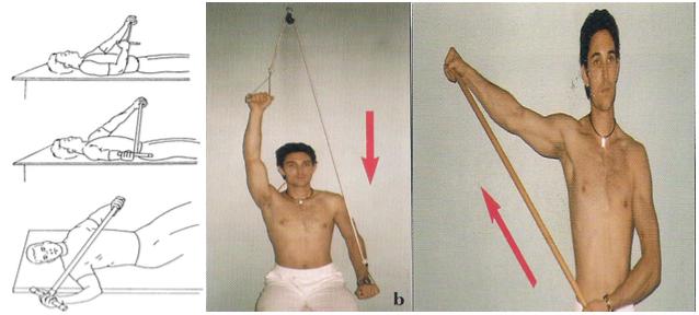 Esercizi di Stretching della spalla con attrezzi