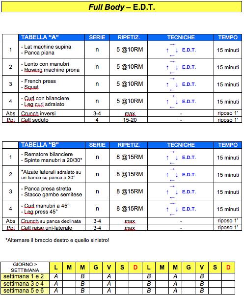 tren masteron test e cycle