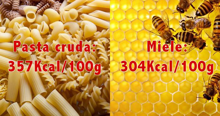 Confronto calorie pasta miele