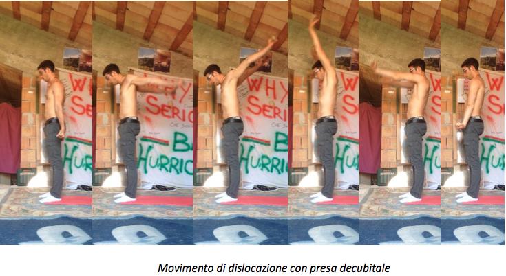 Dislocazioni per spalle d 39 acciaio project invictus for Kamasutra in movimento