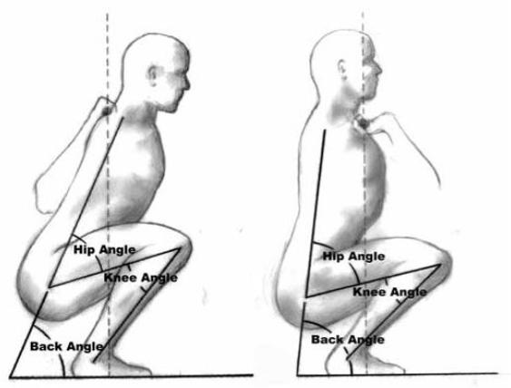 Back squat Front squat