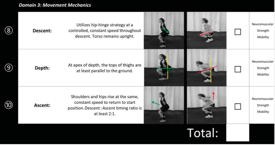 Errori squat movimento