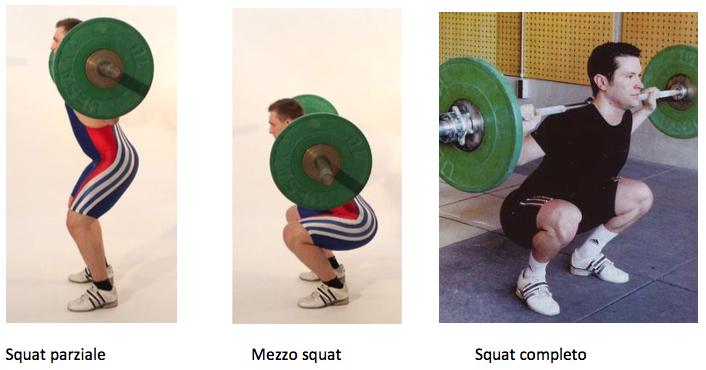 Mezzo squat, squat completo, squat profondo