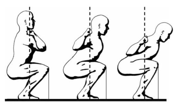 Posizione bilanciere squat