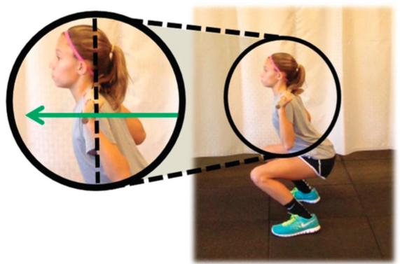 Posizione corretta busto squat