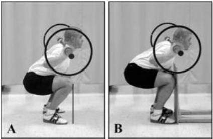Posizione ginocchia squat