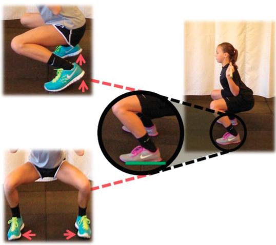 Posizione piedi squat