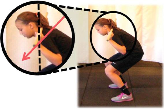 Posizione scorretta busto squat
