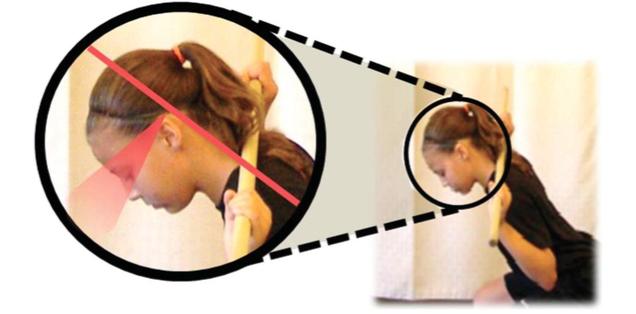 Posizione scorretta testa squat