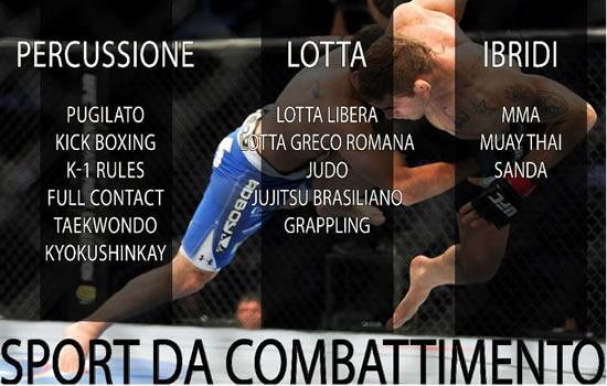 Tipologie sport da combattimento