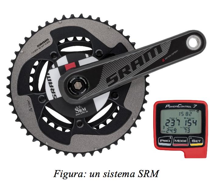Sistema SRM ciclismo