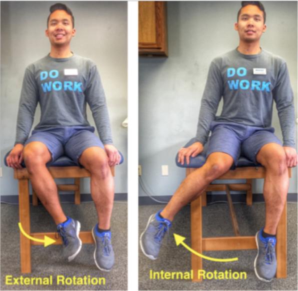 Test rotazione anca