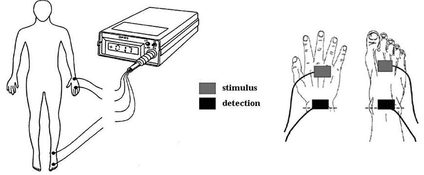impedenziometria come funziona