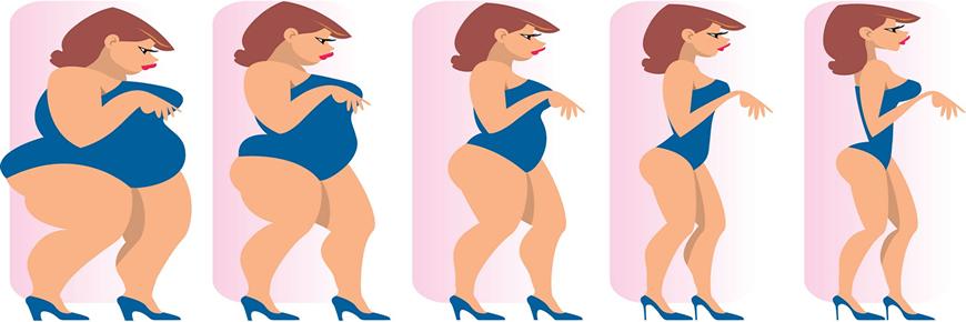 accelerare il metabolsimo