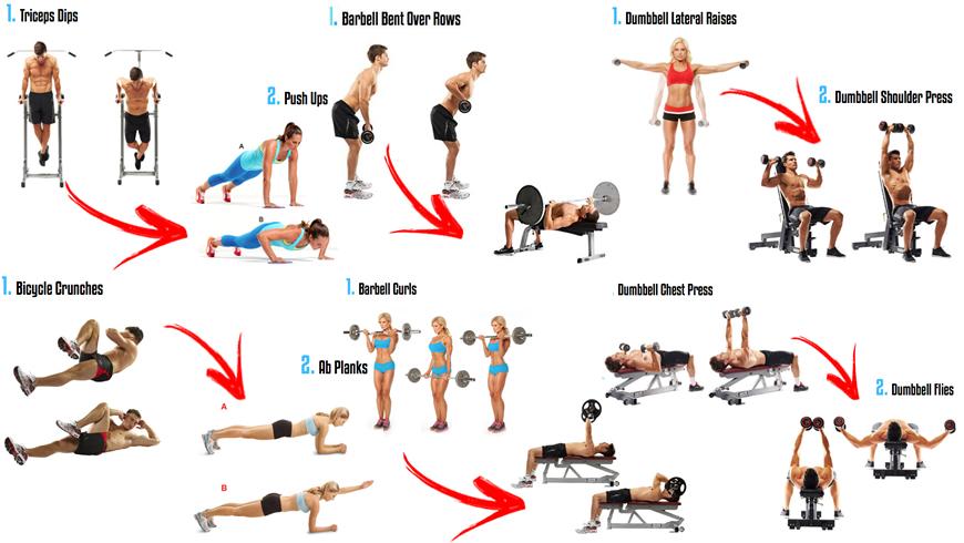 tecnice intensità bodybuilding