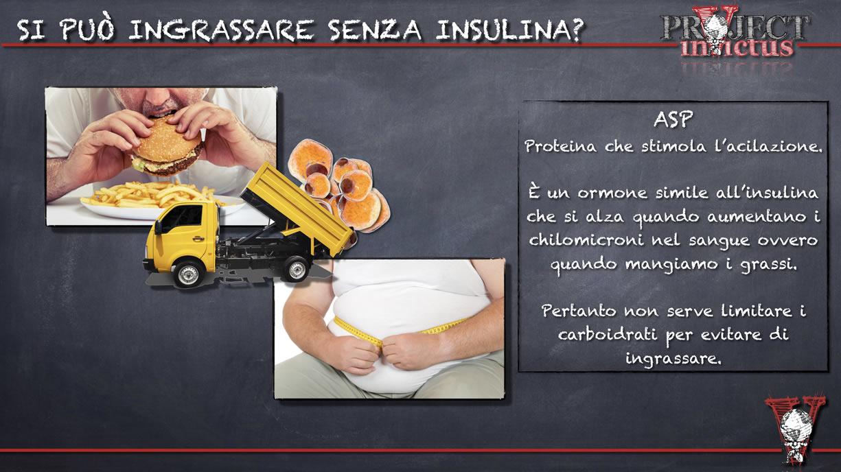 l'insulina fa ingrassare secondo filosofia alimentare di lemme