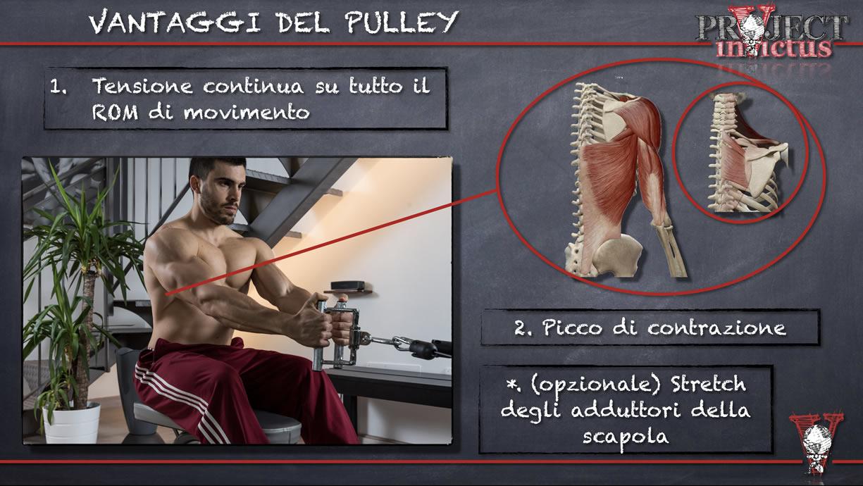 esecuzione del-pulley e allenamento schiena