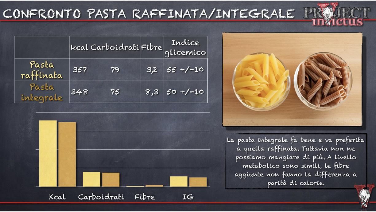 cereali interi o integrali