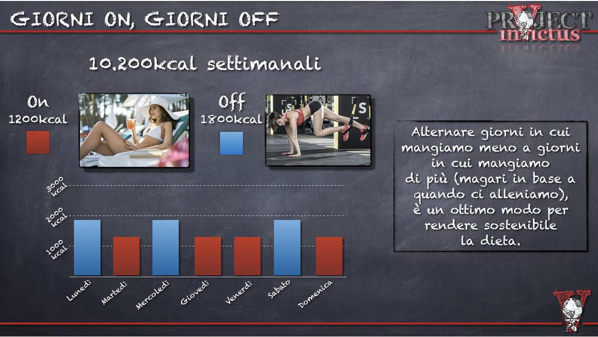 suddividere le calorie in base all'allenamento