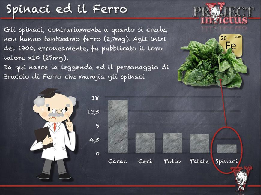 spinaci valore ferro