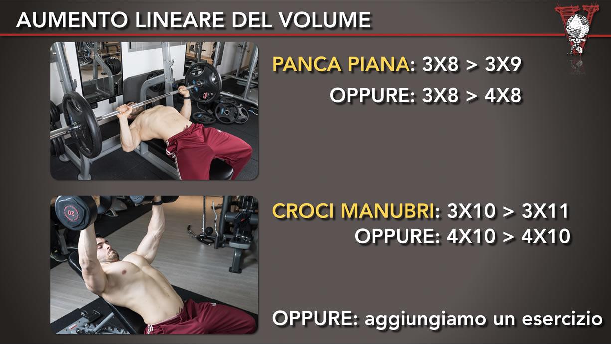 progressione volume allenamento