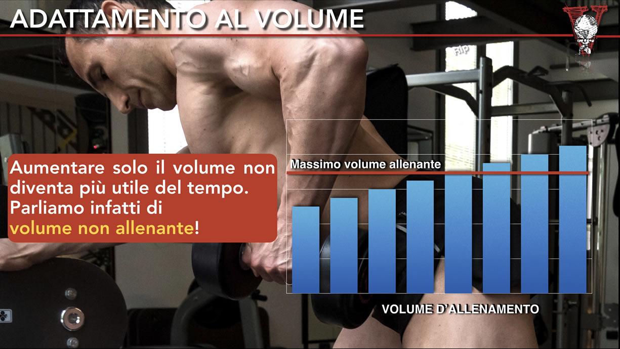 volume non allenante