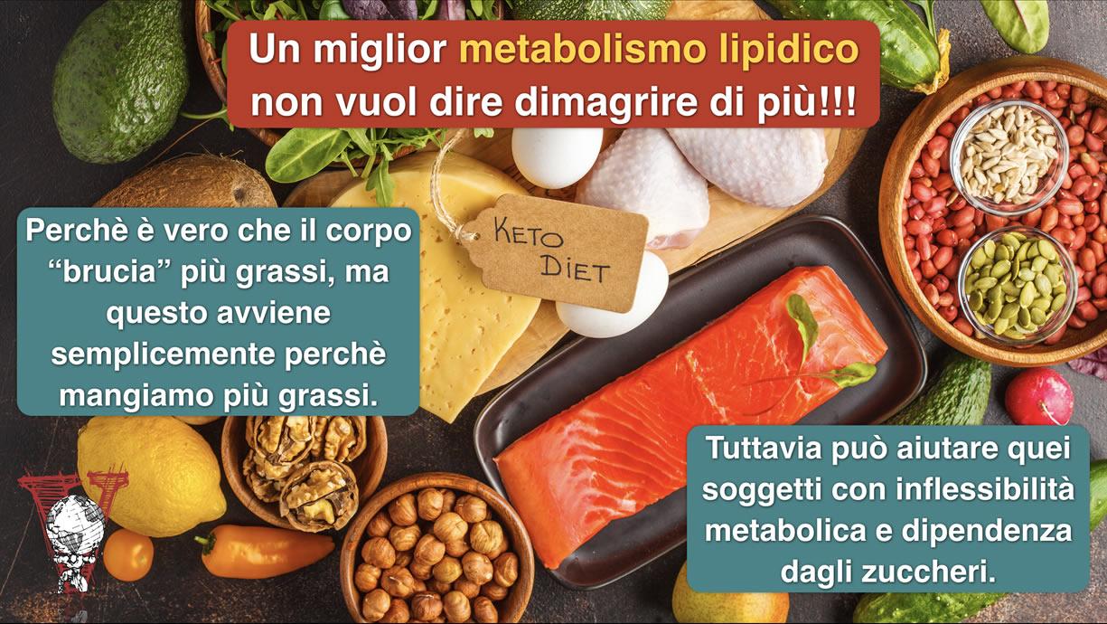 maggior ossidazione lipidica non vuol dire dimagrire di più