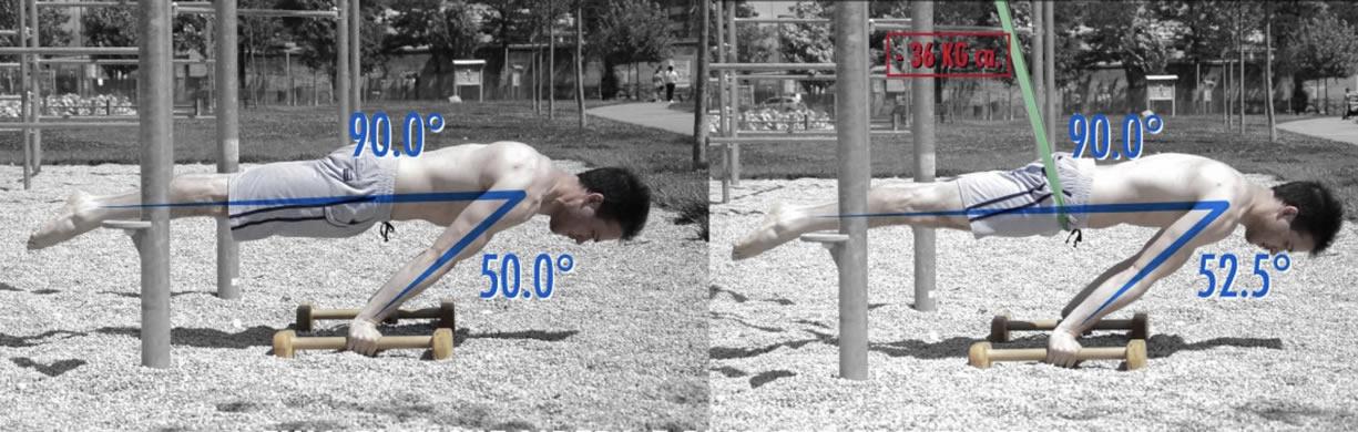 full planche con elastico