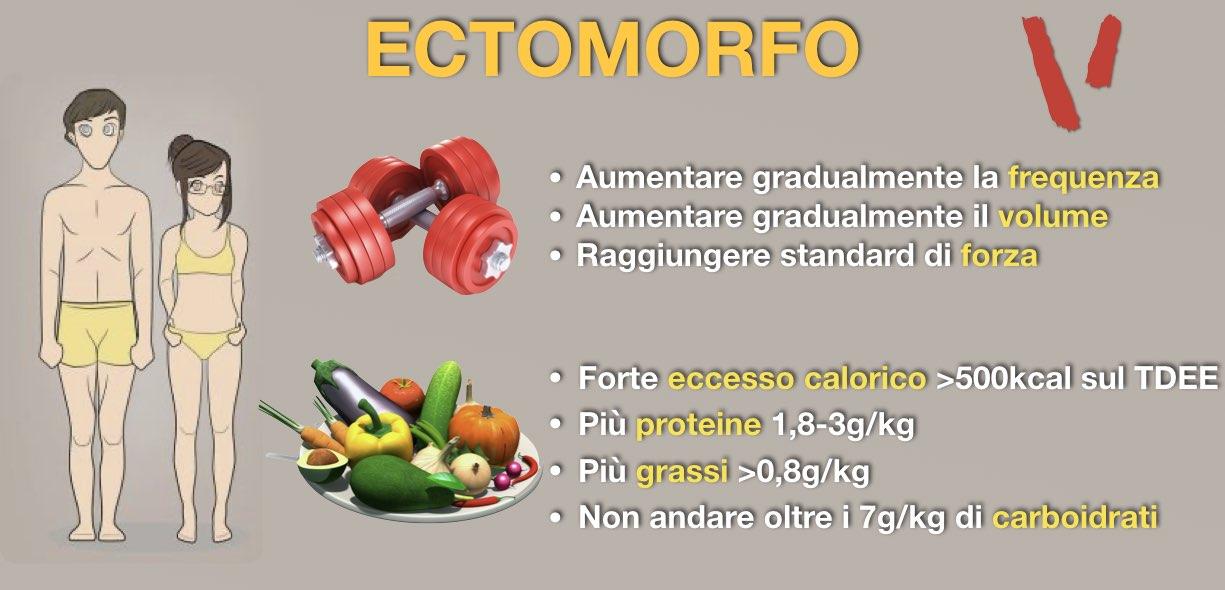 Allenamento alimentazione ectomorfo