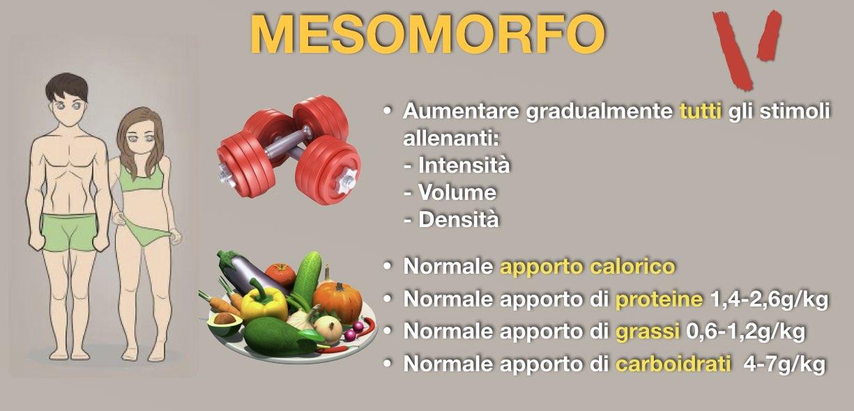 Allenamento alimentazione mesomorfo