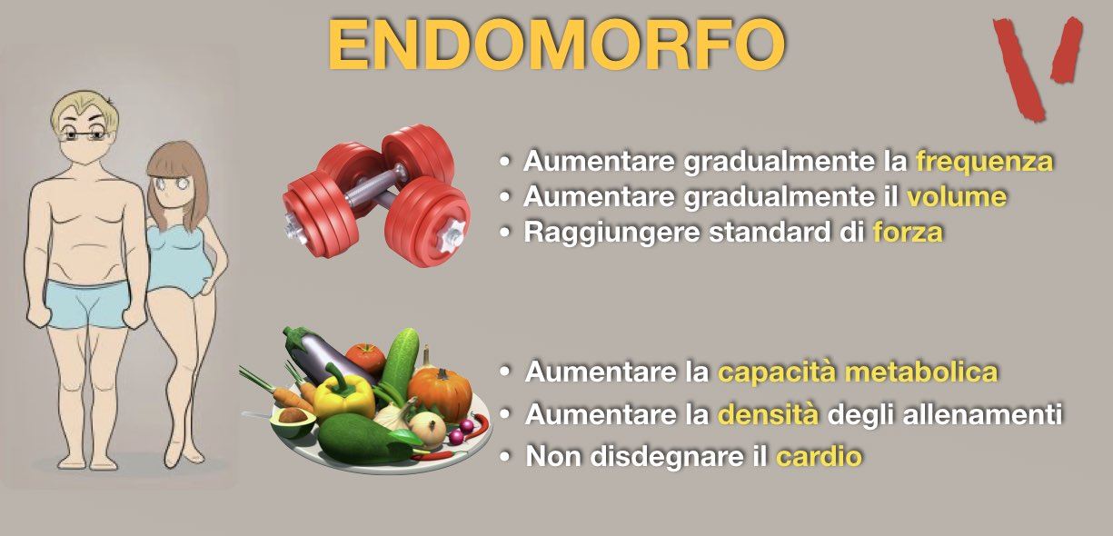 Allenamento alimentazione endomorfo
